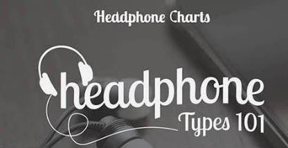 Different types of Headphones Infographic - Headphone Charts