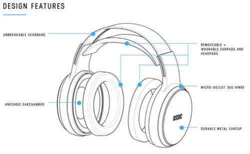 OSSIC X 3D Audio Headphones design features